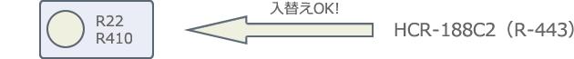 HCR-188C2はレトロフィット(入替)方式を採用