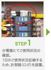 STEP1分電盤にてご使用状況の確認。1日のご使用状況記録するため、計測器(ロガ)を設置。