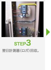 STEP3翌日計測器(ロガ)回収。