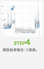STEP4調査結果報告・ご提案。